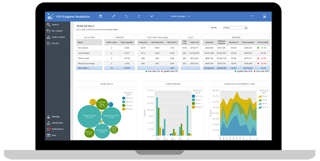 Announcing The Latest Release 11 0 5 Of Ibm Cognos Analytics