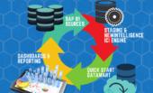 NewIntelligence tient son premier webinaire « Prenez en main votre reporting avec notre « QuickStart » SAP B1 » le 9 janvier 2019