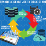 Get the most out of your existing JDE E1 infrastructure investment through advanced reporting and dashboarding, with JDE E1 QuickStart