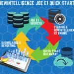 Tirez le meilleur parti de votre investissement JDE E1 par le biais des rapports et des tableaux de bord avec JDE E1 QuickStart