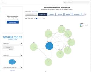 Cognos Analytics Explore