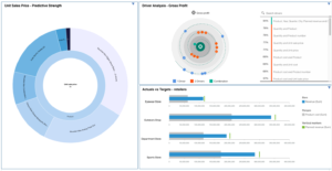 Cognos Analytics Self-Service Dashboarding