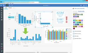 Cognos Analytics 11 dashboard