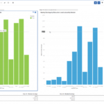New Enhancements of IBM Cognos Analytics 11.1.3